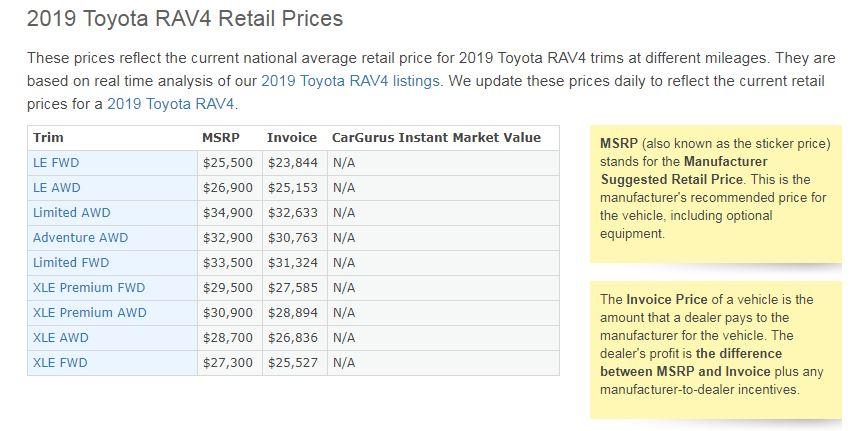 Price Paid for 5th Gen RAV4 | Toyota RAV4 Forums