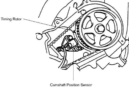 Crank Position Sensor Needs O Ring Toyota Rav4 Forums