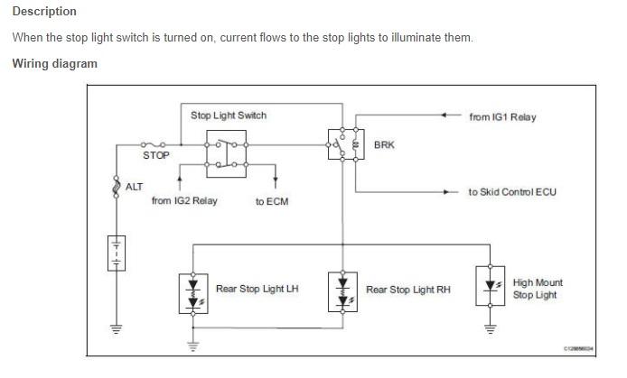 2007 rav4 wiring diagram 2011 rav 4 brake lights on toyota rav4 forums  rav 4 brake lights on toyota rav4