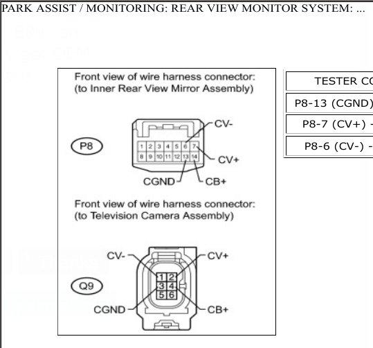 [DHAV_9290]  Reverse Camera on 2009 to 2011 OEM Navigation Units - CONFIRMED!   Toyota  RAV4 Forums   Denso Backup Camera Wiring Diagram      Toyota RAV4 Forums