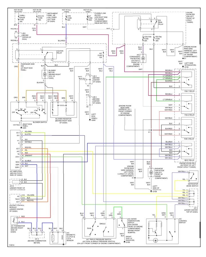 1997 Rav4 Wiring Diagram Wiring Diagram Known Guide B Known Guide B Pmov2019 It