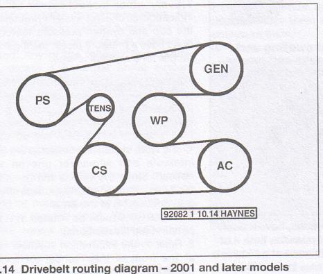 2008 Toyota Rav4 Serpentine Belt Diagram Wiring Diagram Log Dog Super A Dog Super A Superpolobio It