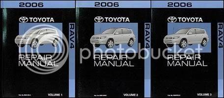 2006 RAV4 Toyota Service Repair Manual (pdf format ...