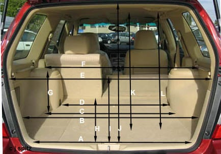 Toyota Rav4 Cargo Space Dimensions >> Cargo Space Dimensions Toyota Rav4 Forums