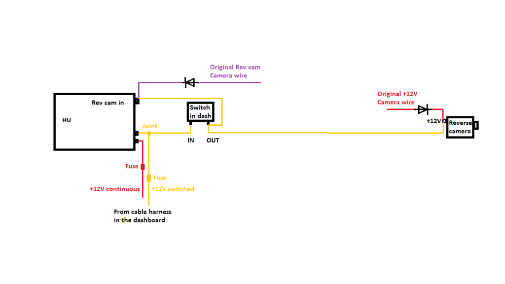 Aftermarket Backup Camera Wiring Diagram Diodes - All ... on