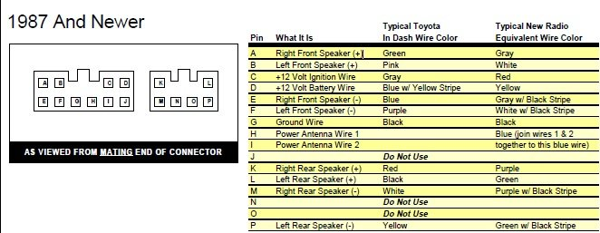 2010 Radio Wiring Diagram Question