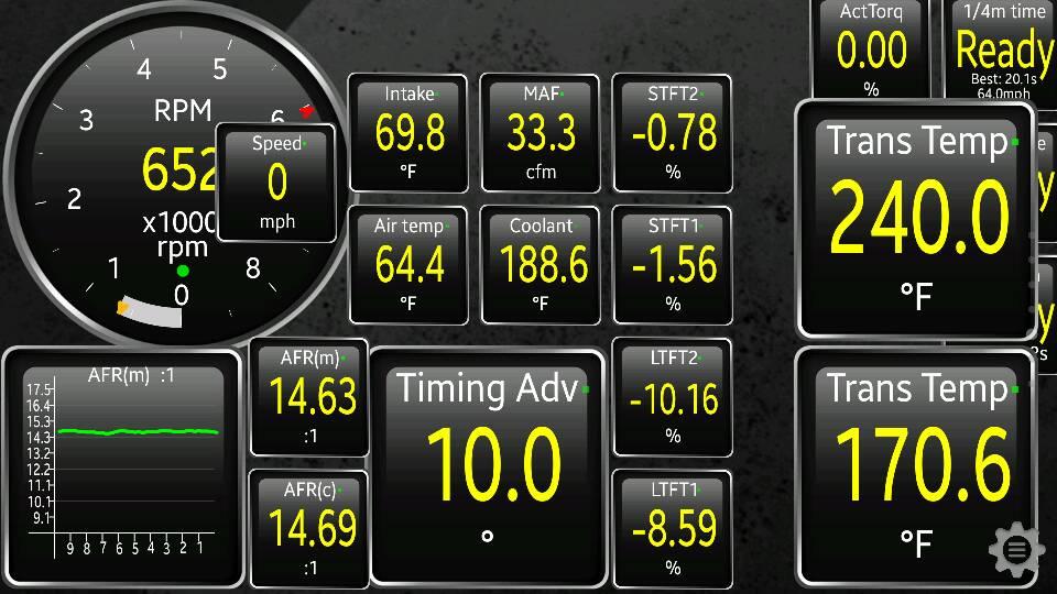 Help with TorquePro transmission temp PIDs   Toyota RAV4 Forums