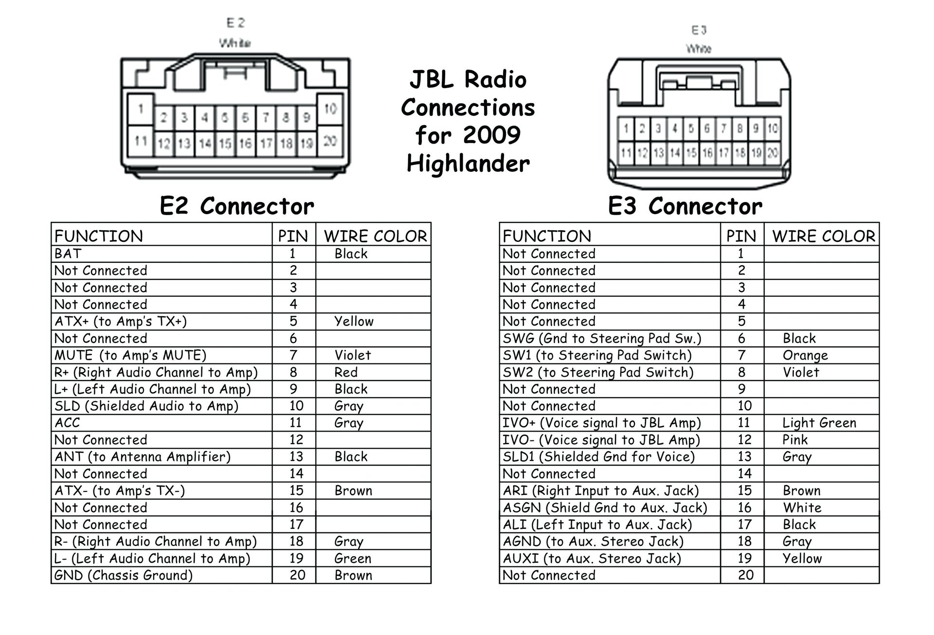 New Pioneer Car Stereo Wiring Diagram Old