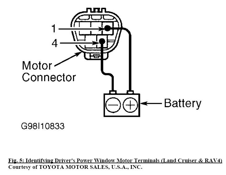 connect negative battery lead to power window motor connector terminal no   4  motor should operate  reverse battery leads  motor should operate in  opposite