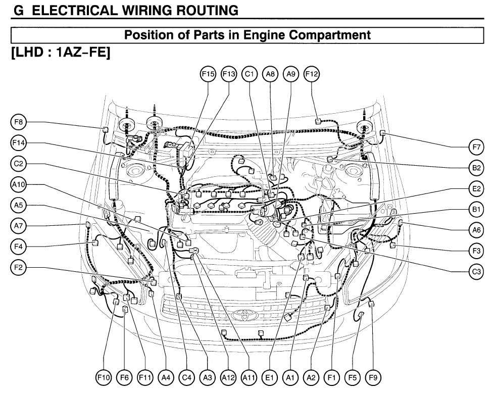 2001 toyota rav4 engine diagram - wiring diagrams auto pipe-board-a -  pipe-board-a.moskitofree.it  moskitofree.it