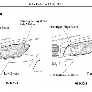 New headlight design starting in 2009