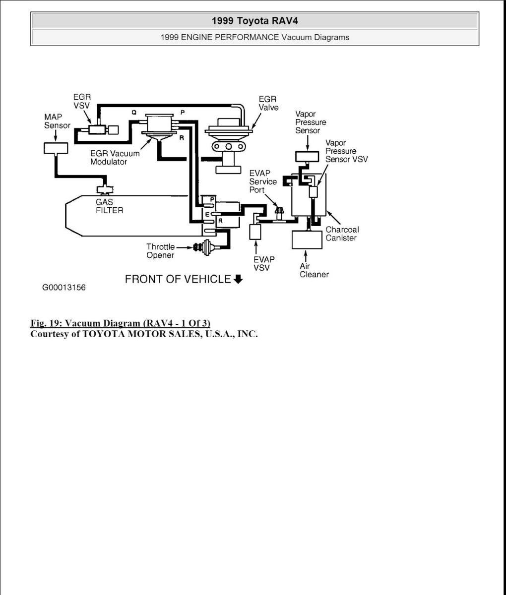 Rav4 Engine Diagram - Wiring Diagram